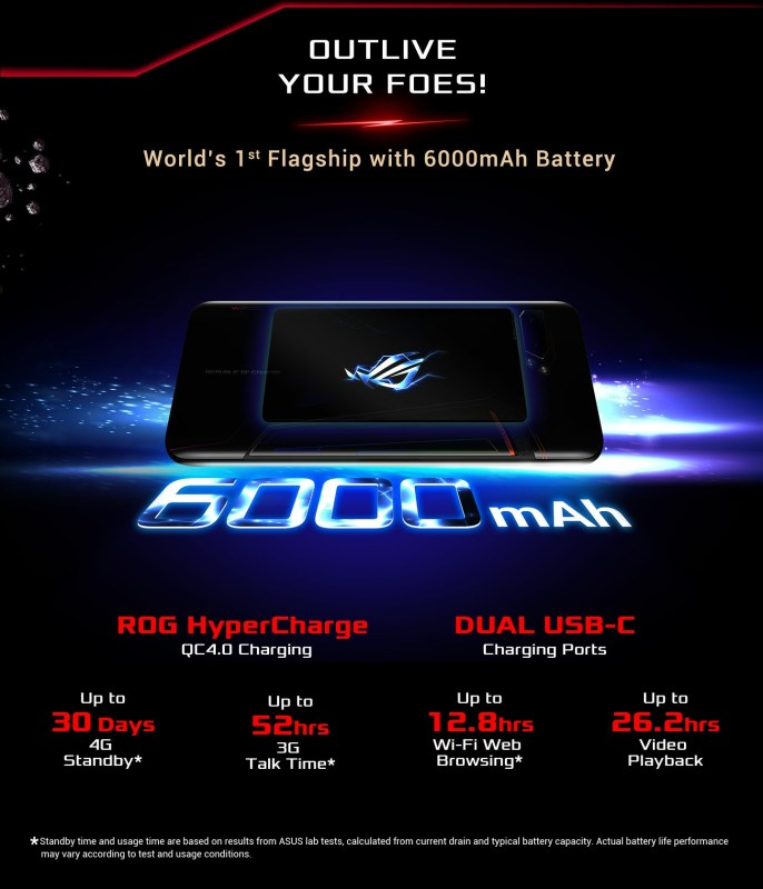 Rog II has a really big battery!