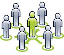 Multi Level Marketing - MLM