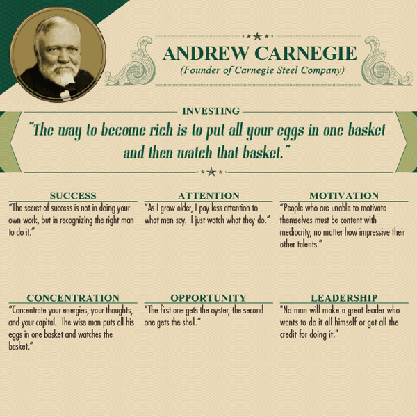 Worlds Wealthiest Advice - Andrew Carnegie
