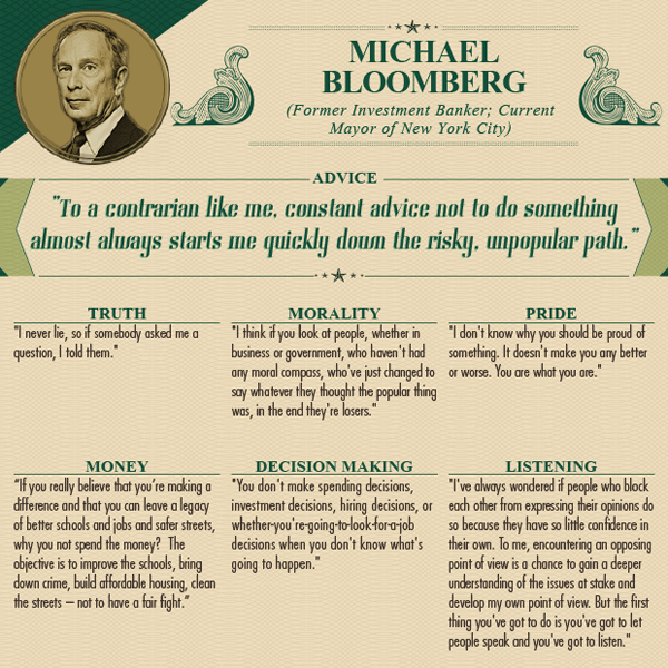 Worlds Wealthiest Advice - Michael Bloomberg