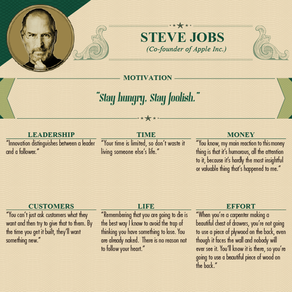 Worlds Wealthiest Advice - Steve Jobs