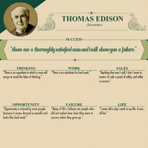 Worlds Wealthiest Advice - Thomas Edison