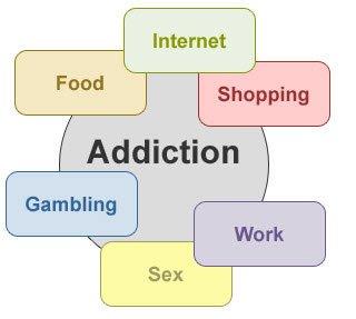 behavioural addiction