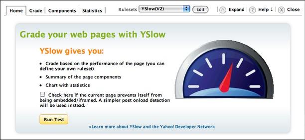 скорость сайта