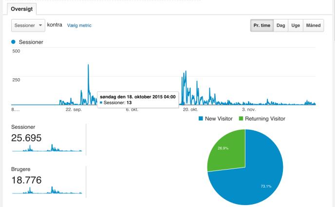 Screen Shot 2015-11-19 at 16.22.06