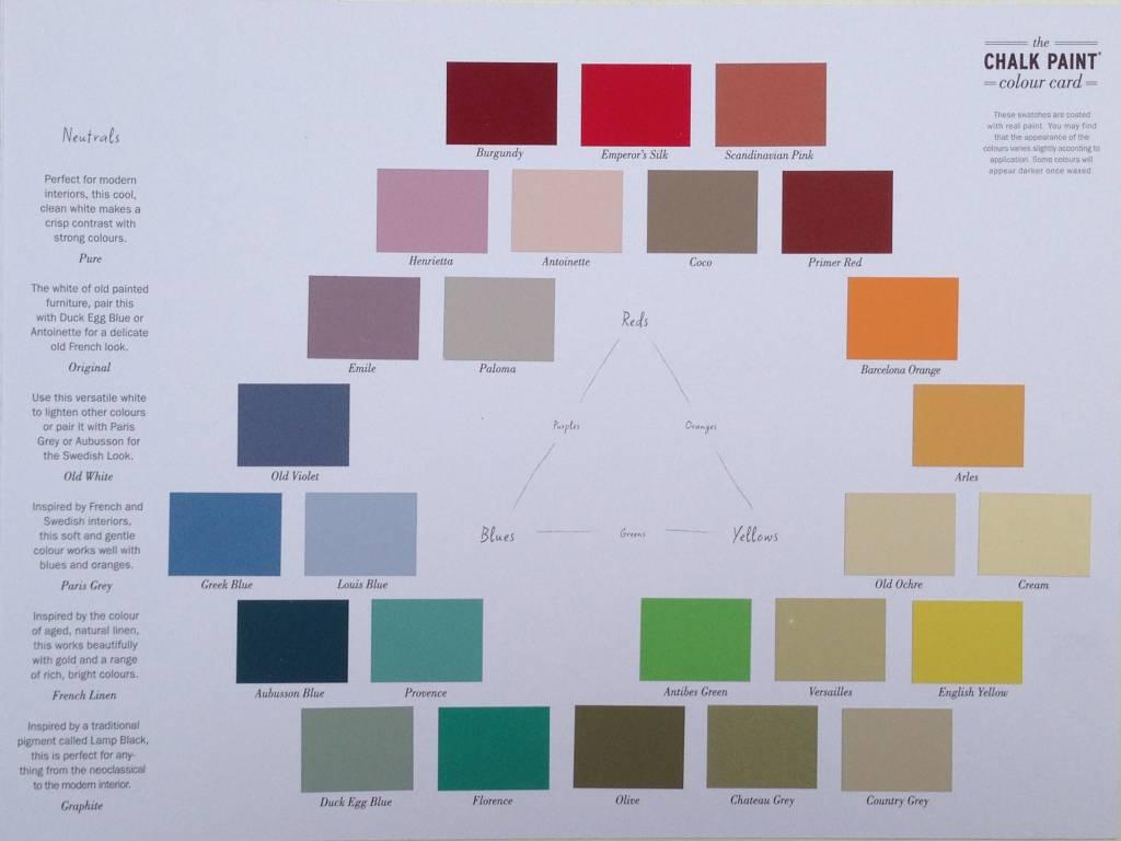 Teintes Chalk Paint Disponibles DECO RETRO