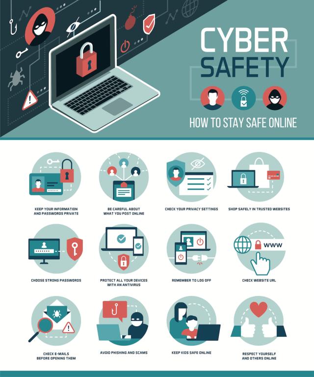 Cyber safety - stay safe online