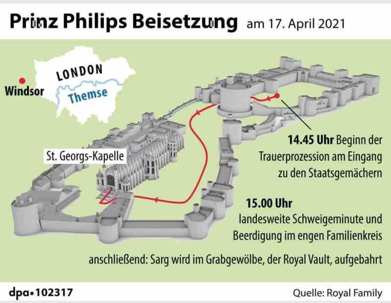 Zur Beerdigung von Prinz Philip
