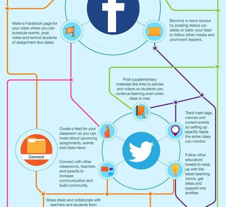 Teacher social media