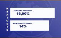 Reajuste Unimed: associados pagarão o mesmo percentual estabelecido no ano passado