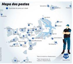 postos-comunitc3a1rios