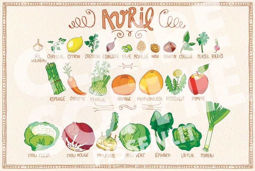 Fruit legumes avril