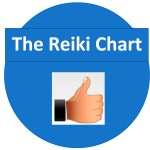 Logo The Reiki Chart