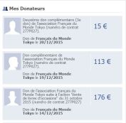 FDM Téléthon 2015 Dons Directs 304 euros