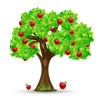 Family ADD and ADHD...The Apple and the Tree