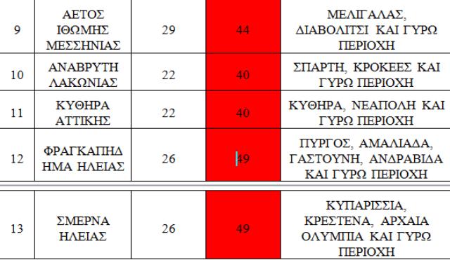 pinakas_ert_2