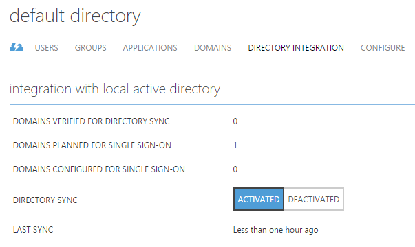 AzureADConn - Directory Integration