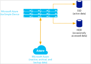 Azure File Sync In Action  AdinErmie