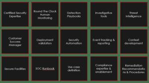 MSSP Components