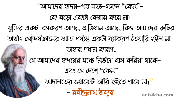 Images of Rabindranath Tagore with Quotes in Bengali