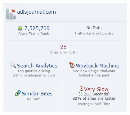 Adi's Journal Alexa Rank 1st Sept 2017.JPG