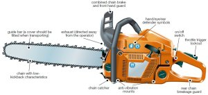 Farmwise: The Essential Guide to Health and Safety in Agriculture (HSG270)  17 Chainsaws and