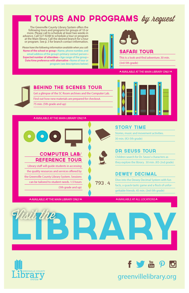 The Greenville County Library System offers these tours and programs for groups of 10 or more. These tours are designed for grade school children have an adventure in the library while learning important skills and gaining insight into how a library works. This poster is displayed in all of our locations.