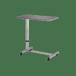 Capital Equipment Tables