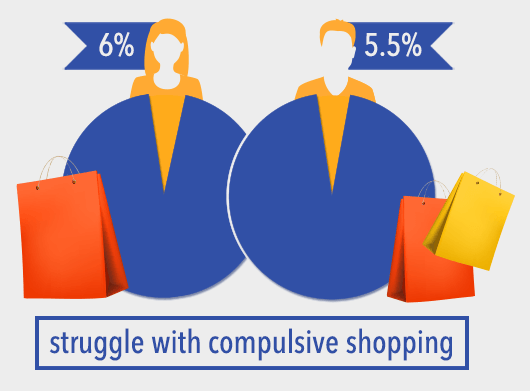 struggle with compulsive shopping