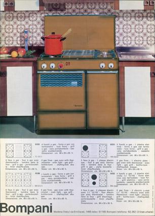 Nasce a Modena CUBO.M, il museo delle cucine Bompani. Settant'anni di  storia italiana, cultura e design attraverso l'evoluzione degli elettrodomestici