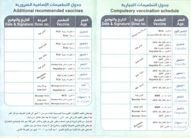 هن بالصور جدول التطعيمات الإجبارية والإضافية للأطفال