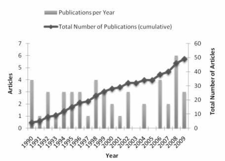 ¿Diferencias entre el sector público y el privado? Revisando el mito (2/2)