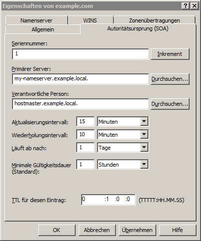 Eigenschaften von example.com