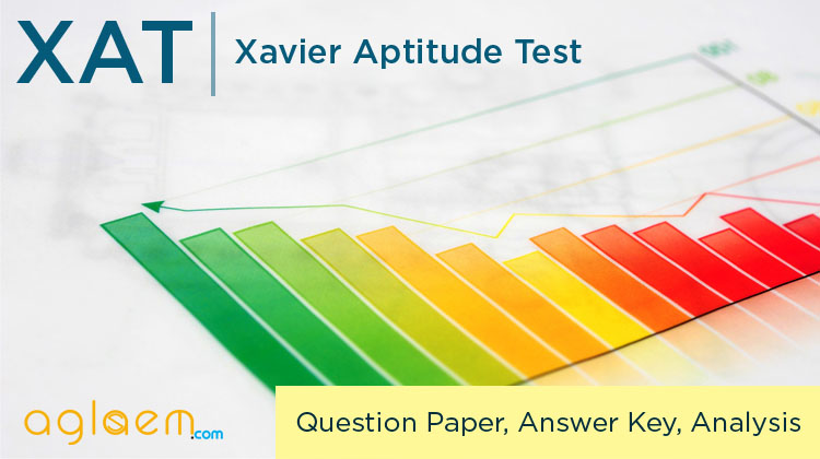 probable essay topics for xat 2015
