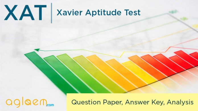XAT Analysis Paper Key
