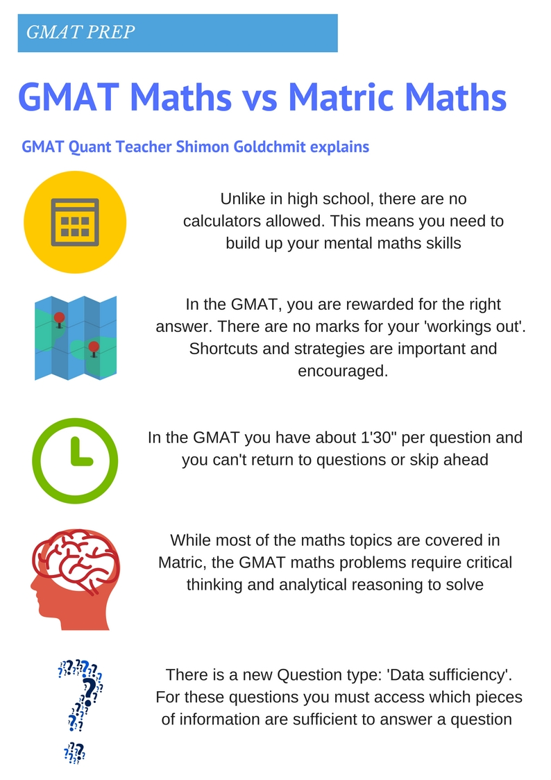 GMAT Maths vs Matric