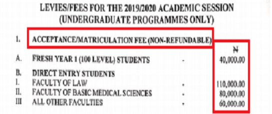 Total Cost of NDU 2019/2020 Acceptance and Clearance