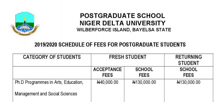 NDU Postgraduate School Fees and Charges