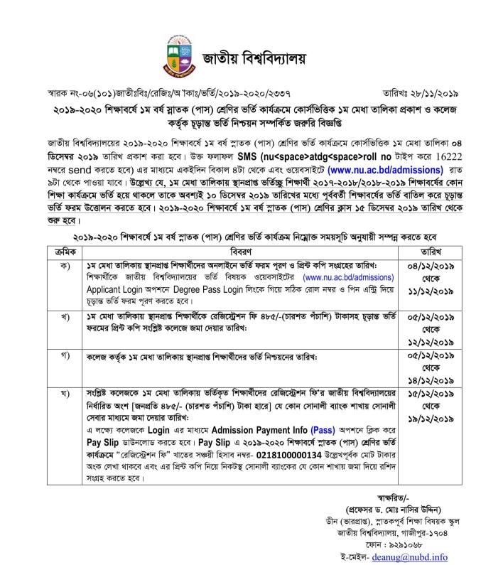 Degree admission result 2019-20