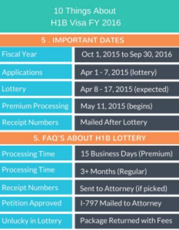 screenshot-immigrationtrackers.com 2015-04-22 19-40-38