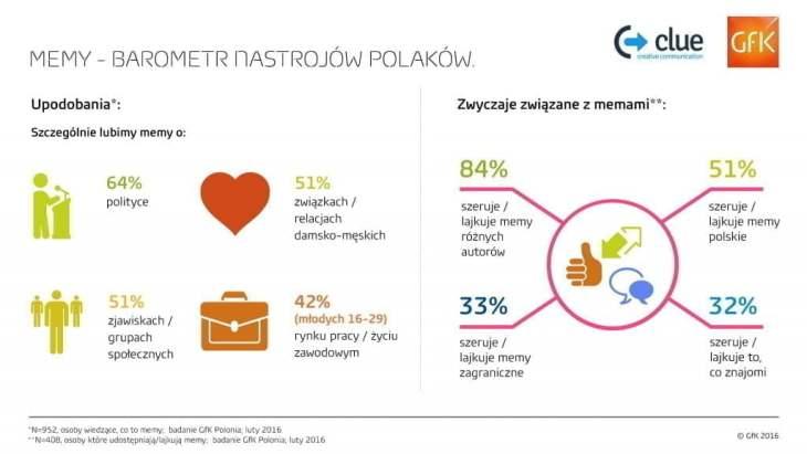 infografiki_memy2