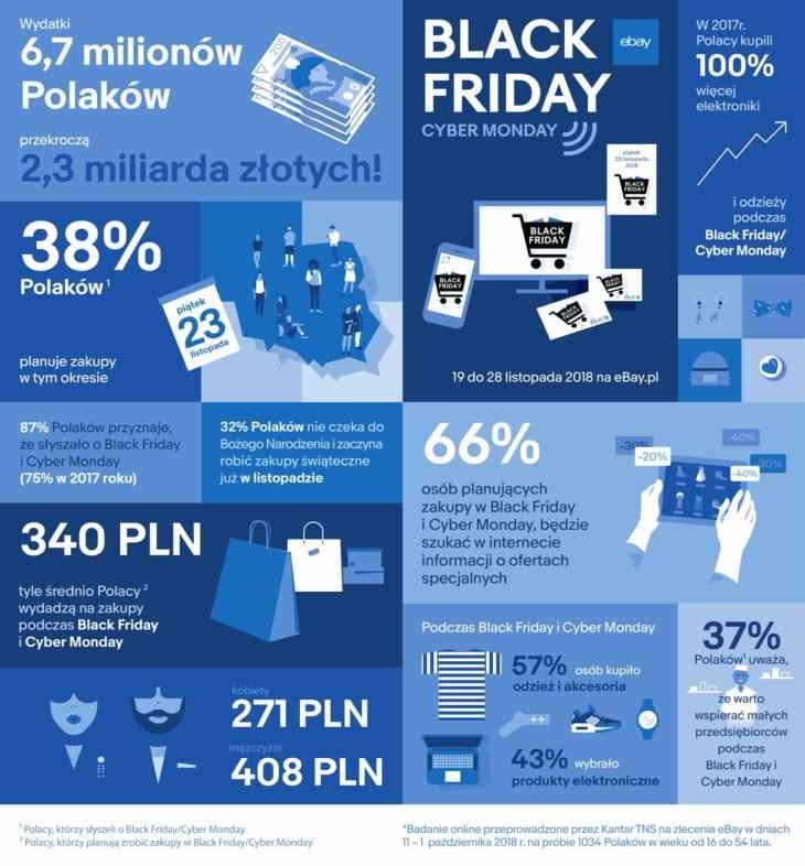 Black Friday_infografika
