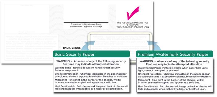 Basic vs Premium security