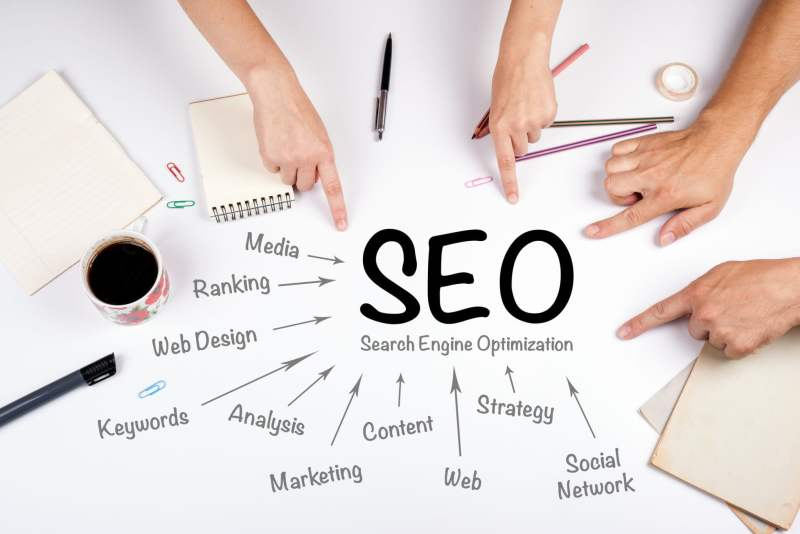 seo-checklist-to-improve-your-product-page-rankings