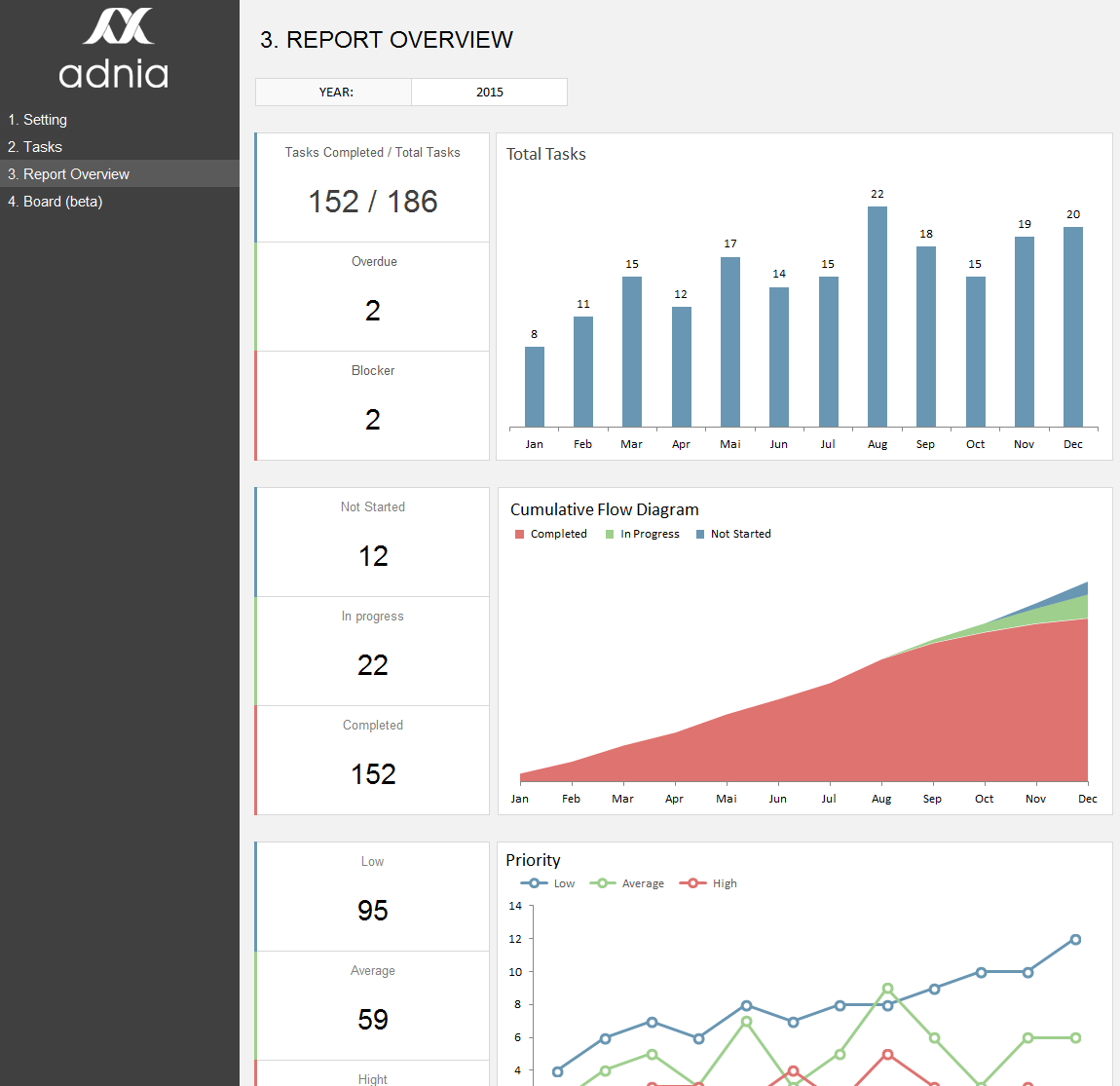 Adnia Solutions Task Management Template
