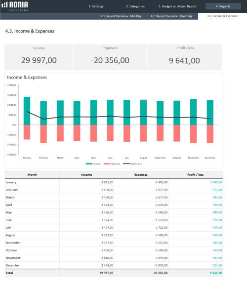 Budget vs Actual Excel Template 2.0 - Income & Expenses