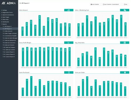 14 - Sales KPI and Commission Tracker Template - Sales KPI Report 2