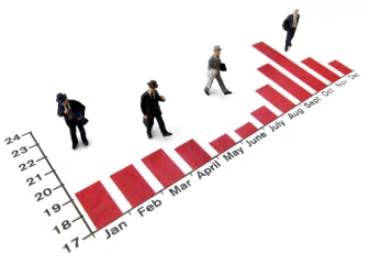 KPI management template