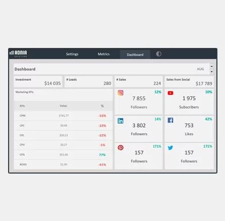 Demo - Social Media Dashboard Templates