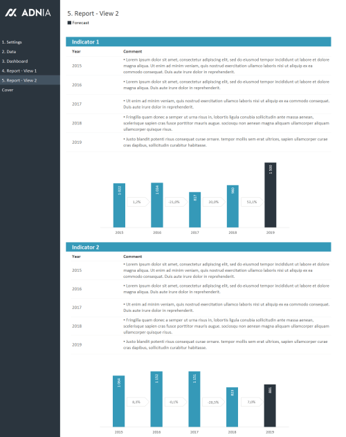 Yearly Comparison Report Template - Report View 2